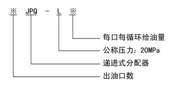 启东市博源润滑设备有限公司