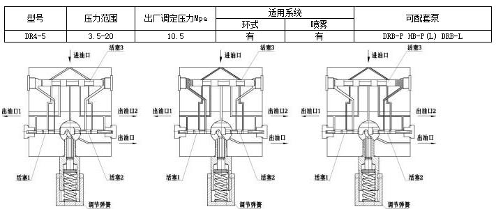 DR4-5型液压自动换向阀-启东市博源润滑设备有限公司